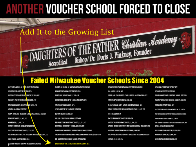 Failed-Voucher-School